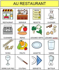 """""""Au Restaurant"""" en pictogrammes Arasaac : jeu de l'oie / loto"""
