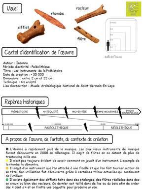 Dictée des arts : Instruments en os de type sifflet