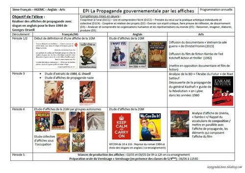 3e : EPI Propagande et 1984