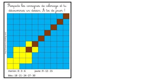 Calculs et Pixel Art  ce1/ce2/cm1