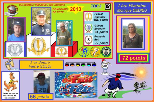 CLASSEMENT 2013 APRES 23 CONCOURS DE FÊTE OU AMICAUX.