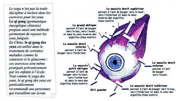 0-Info Yeux Horloge et autres mouvements