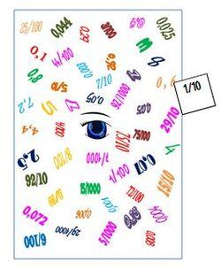 Jeu de lynx - fractions décimales et nombres décimaux