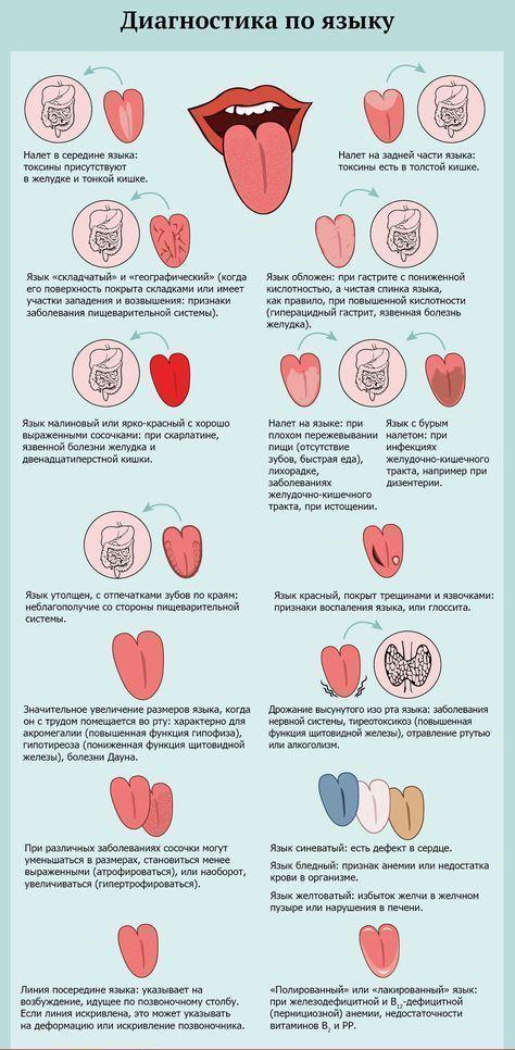 Витамины для повышение гемоглобина в крови при сахарном диабете