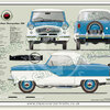 Austin-Nash Metropolitan 1500 1956-61