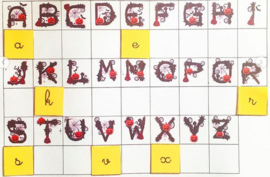 Les différentes graphies des lettres