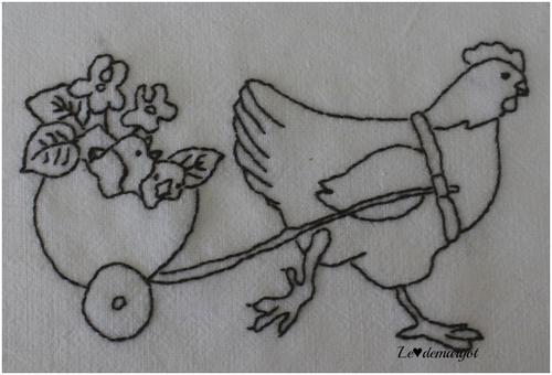 Une histoire de lapins et de poules...