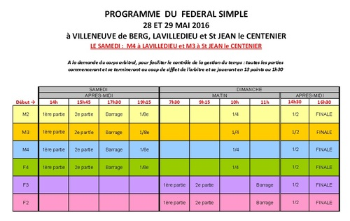 TIRAGE FEDERAL SIMPLE