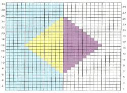 Diagramme couleur2