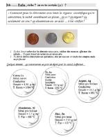 Alchimie ou les éléments chimiques