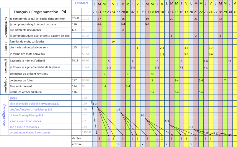 programmation cléo CE1 première période
