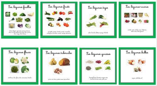 Images classifiées : les légumes