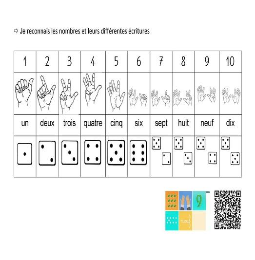 QR-code et leçons
