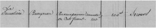 Marie-Anne Blanvilain, rescapée de la Jumellière....