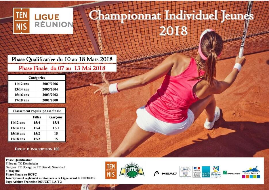 Championnat Individuel Jeunes