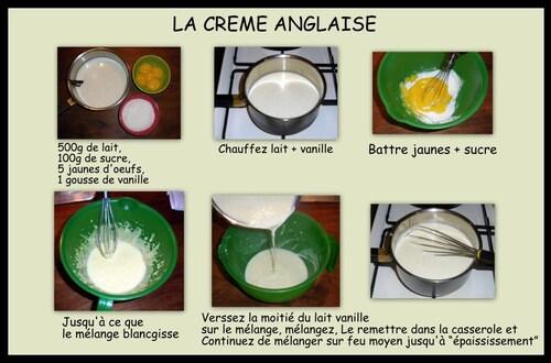 LA CRÈME ANGLAISE à la vanille de Madagascar
