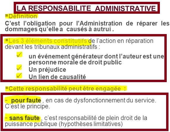 Préjudice en droit de la responsabilité administrative