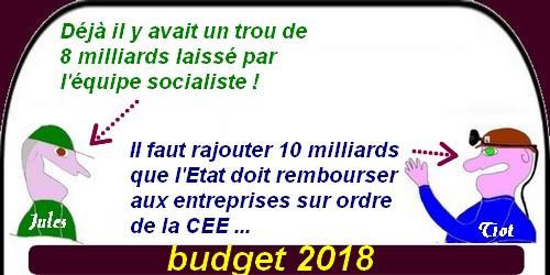 L'enfumage Macron sur le budget 2017 est garanti pur riche!