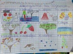 Bulgare Ivanina jeudi 26 mars