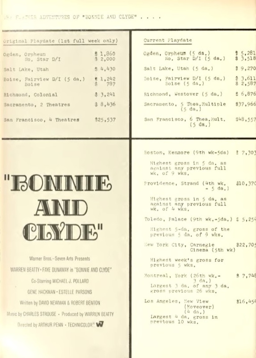 BONNIE AND CLYDE box office usa 1967