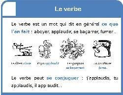 Leçons de français CE1 CE2