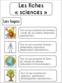 Traces écrites adaptées en sciences