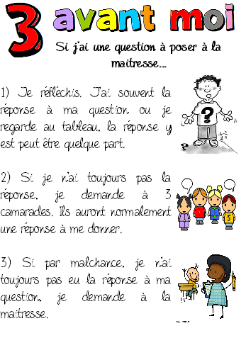 Affichages pour la gestion de classe