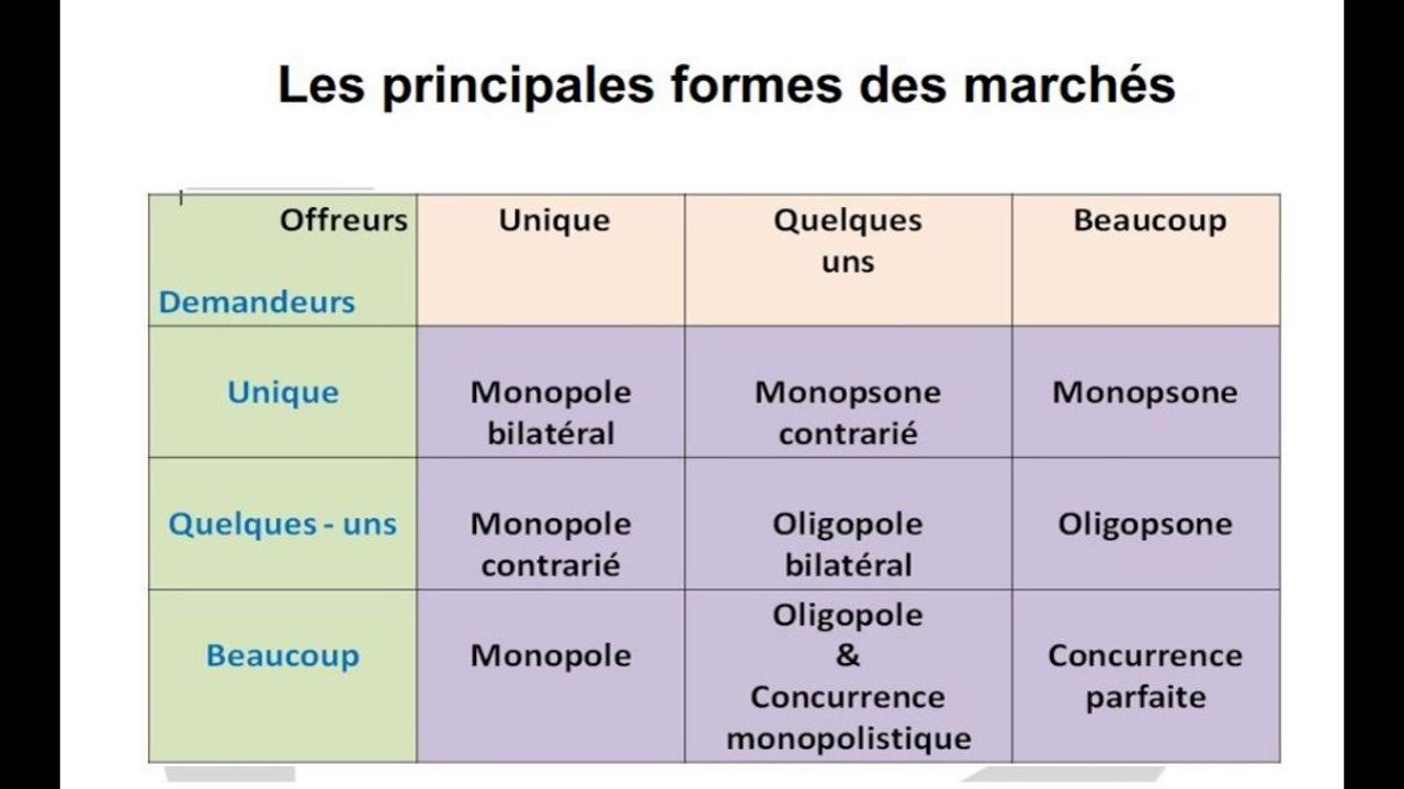 Enterprise concurrence et europe dissertation proposal