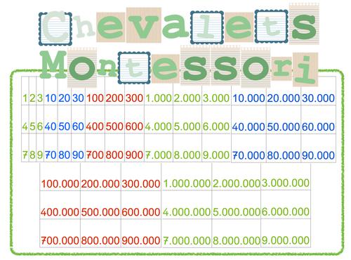 Chevalets des nombres Montessori