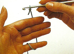 Position fil main gauche majeur