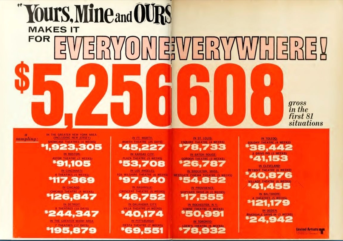 YOURS MINE AND OURS US BOX OFFICE 1968