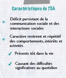 CaracteristiquesTSA