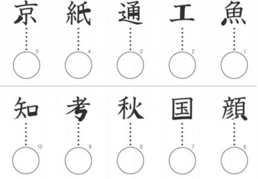 Le Kanji Kentei: le test ultime des Kanji! (漢字検定)