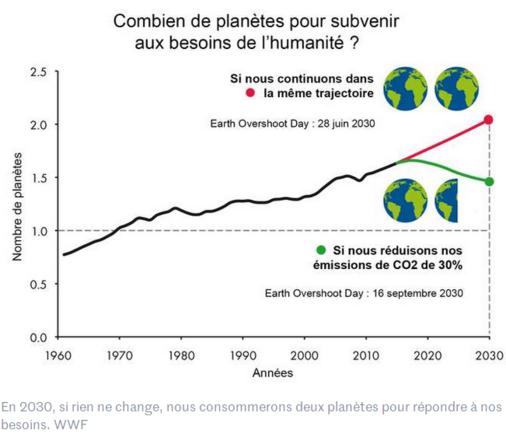 Le Monde, 12 aout 2015