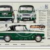 Triumph Vitesse 2 litre contvertible 1966-68