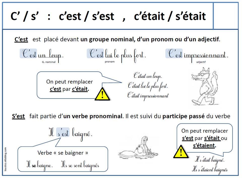 Leçons d'orthographe CM1 - Loustics