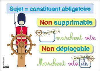 Sujet = constituant obligatoire de la phrase