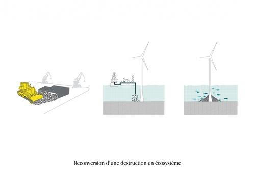 Du gravat au recif artificiel comme fondation de l'éolienne