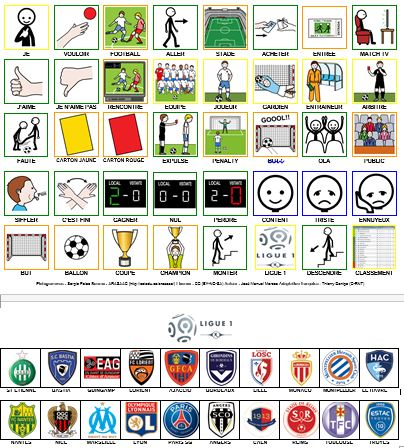 Le foot en pictogrammes Arasaac (ligue 1)