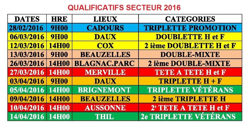 Qualificatifs Secteur 2016