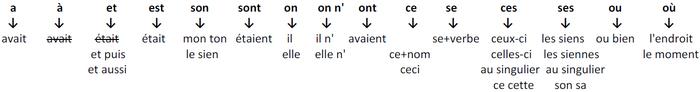 AMF 4 OG Les principaux homophones grammaticaux (Niveau CM1)
