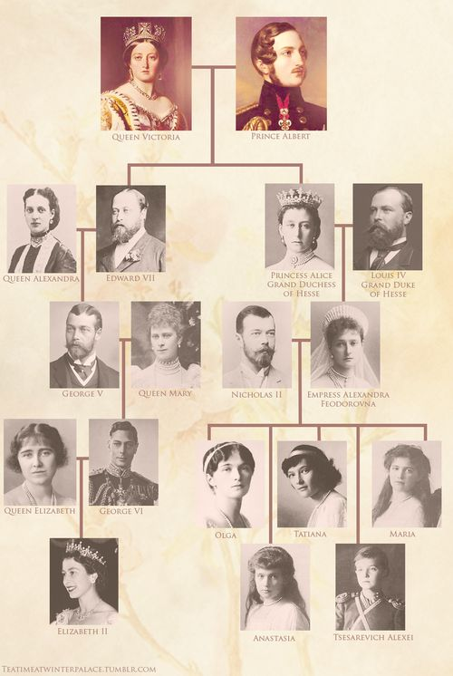 The Romanovs and the House of Windsor Queen Victoria's lifespan: 1819-1901 Prince Albert's lifespan: 1840-1861 Children: Edward VII | Victoria, Princess Royal, Princess Alice of the UK | Princess Beatrice of the UK | Alfred, Duke of Saxe-Coburg & Gotha | Princess Helena | Princess Louise, Duchess of Argyll | Prince Arthur, Duke of Connaught | Prince Leopold, Duke of Albany | Princess Beatrice  http://en.wikipedia.org/wiki/Queen_Victoria:
