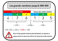 Les maths à l'affiche !