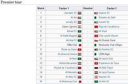 2018-2019 Championnat Arabe des Clubs Champions