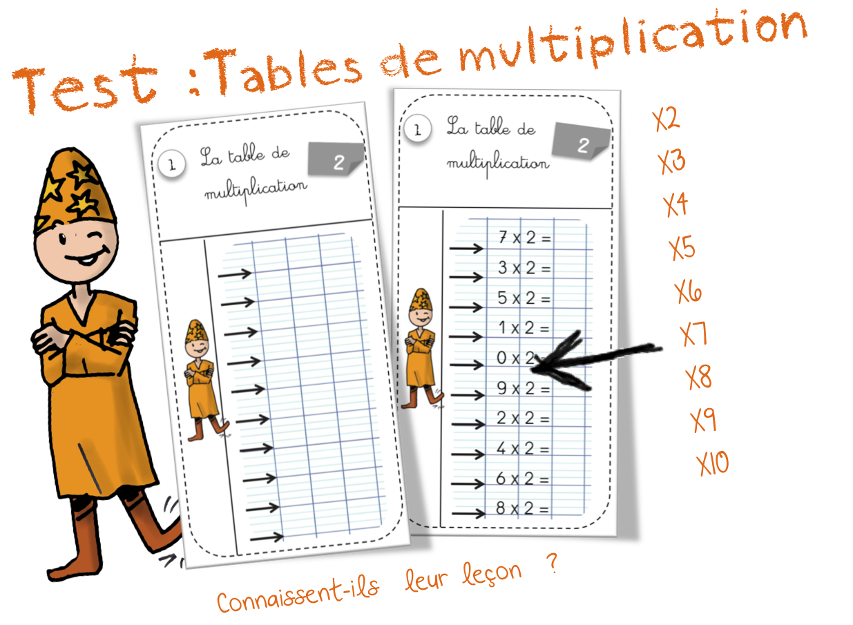 Search results for tests tables de multiplication for Table de multiplication