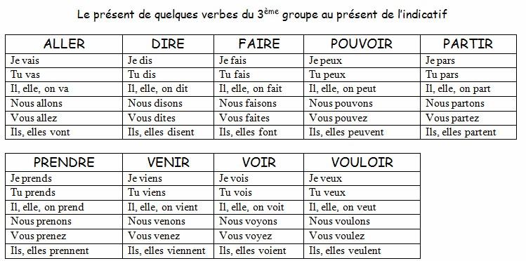 Conjuguer Les Verbes Du 3eme Groupe Au Present Ecole Primaire Publique Victor Hugo Bogny Sur Meuse