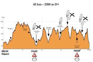 Prochaine course Lozere Trail