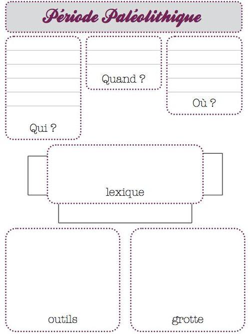 lapbook Paléolithique - ce2
