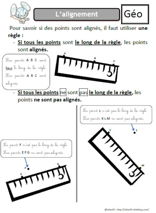 l'alignement de points