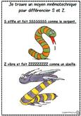 Confusions, s, z, écrire, lire, ce1, ce2, sons, lecture, dyslexie, dixmois